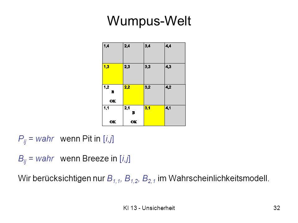 Wumpus-Welt Pij = wahr wenn Pit in [i,j]